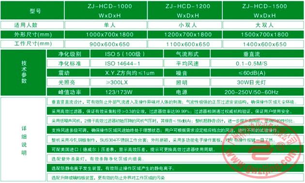 ZJ-HCD垂直流百级超净工作台技术规格
