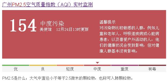 广州pm2.5空气质量监控指数