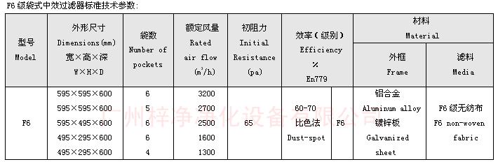 F6级袋式中效过滤器标准尺寸技术参数