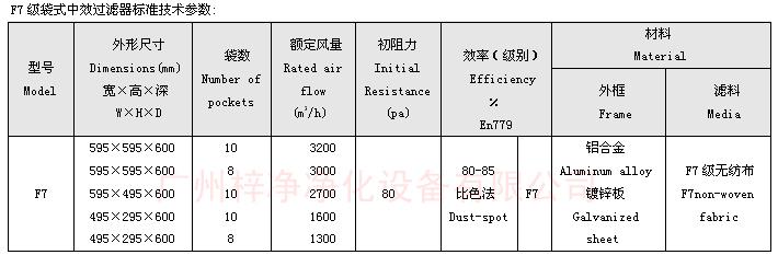F7级袋式中效过滤器标准尺寸技术参数