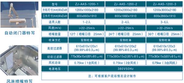 ZJ-AAS-1200风淋室通道技术参数