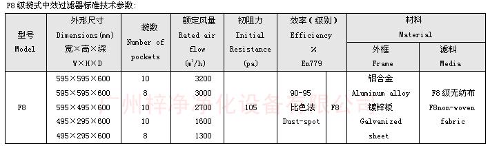 F8级袋式中效过滤器标准尺寸技术参数