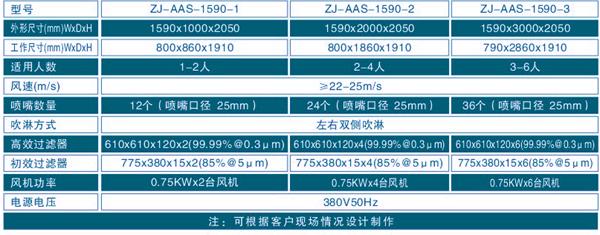 ZJ-AAS-1590风淋室通道技术参数