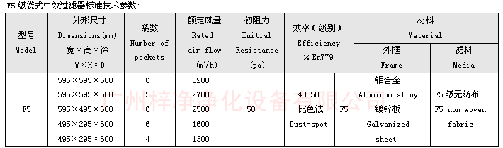 F5级袋式中效过滤器标准尺寸技术参数