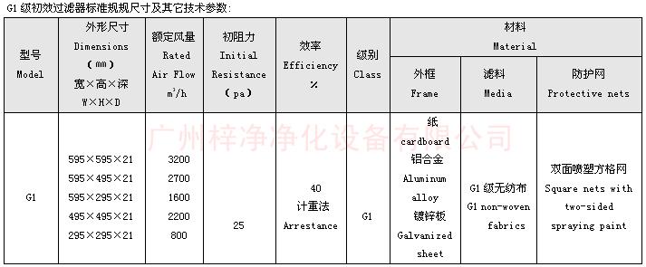 G1初效过滤器标准规规尺寸