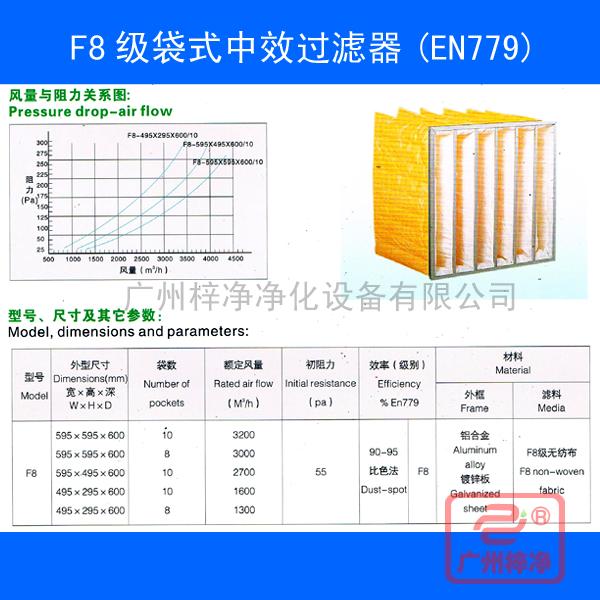 F8级袋式中效过滤器标准技术参数
