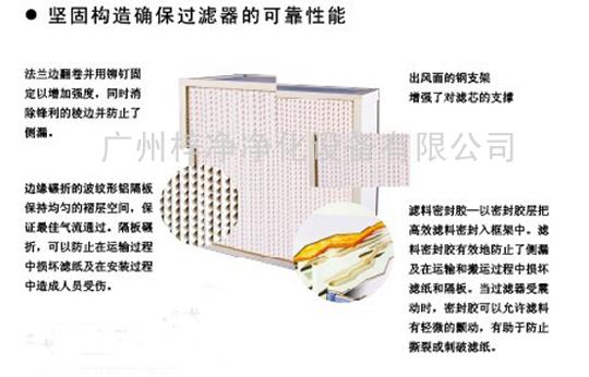 纸隔板高效空气过滤器结构图分析
