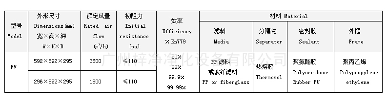 FV组合式亚高效过滤器型号尺寸