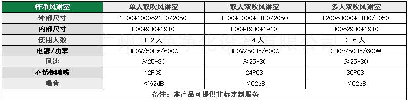 304全不锈钢风淋室尺寸有1200*1000*2180和1200*1000*2050