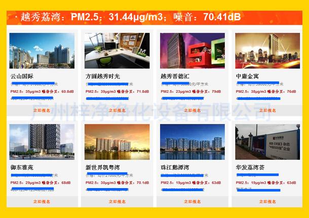 越秀荔湾:PM2.5:31.44μg/m3;噪音:70.41dB