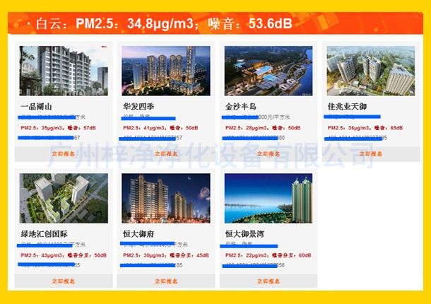 白云:PM2.5:34.8μg/m3;噪音:53.6dB