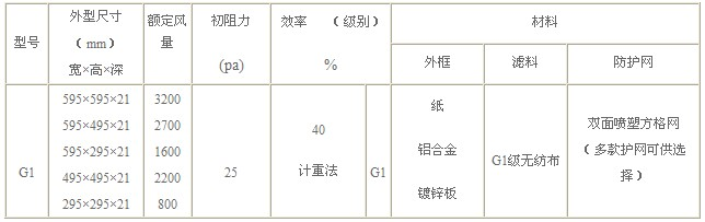 G1初效过滤器标准尺寸技术参数