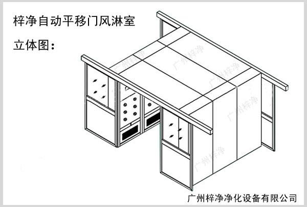全自动平移门风淋室方案图立体图
