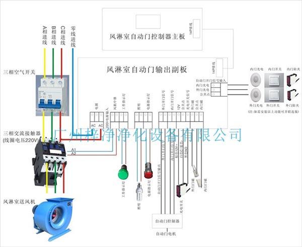 风淋室自动门控制器接线图