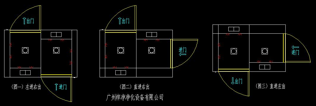 转角的风淋室的结构图