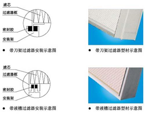 刀架式高效过滤器铝型材示意图