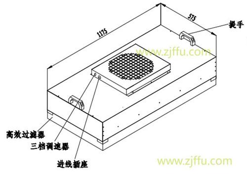 FFU方案图