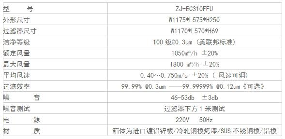 节能FFU厂家规格尺寸及技术参数