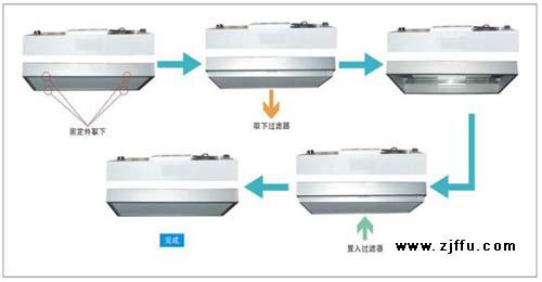 液槽密封式FFU过滤器更换流程