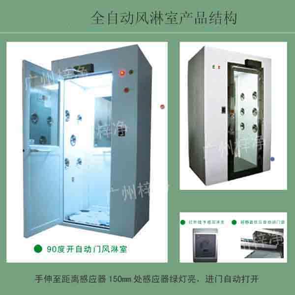 全自动风淋室(全自动感应风淋门)产品结构