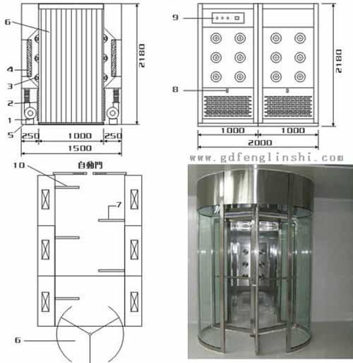 旋转门风淋室设计方案