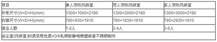 1300风淋室标准尺寸技术参数