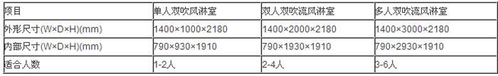 1400风淋室标准尺寸技术参数