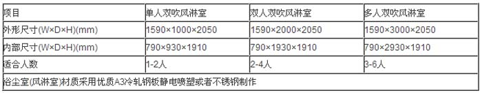 1590风淋室标准尺寸技术参数