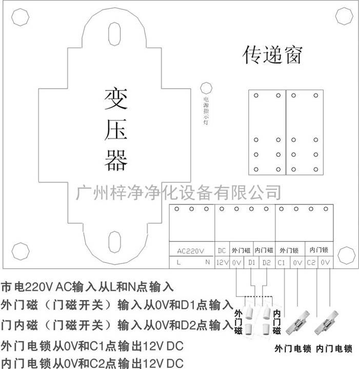CDC-M02 V1.0传递窗互锁控制器接线图
