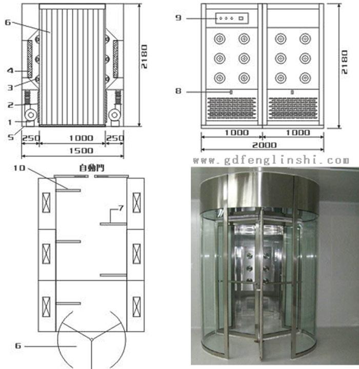 旋转门风淋室结构及方案图