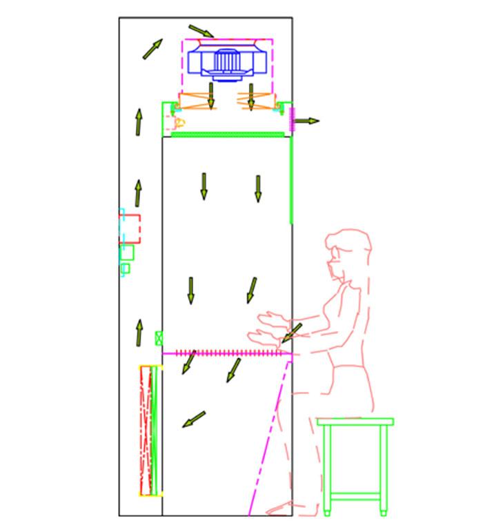 中心称量室意示图